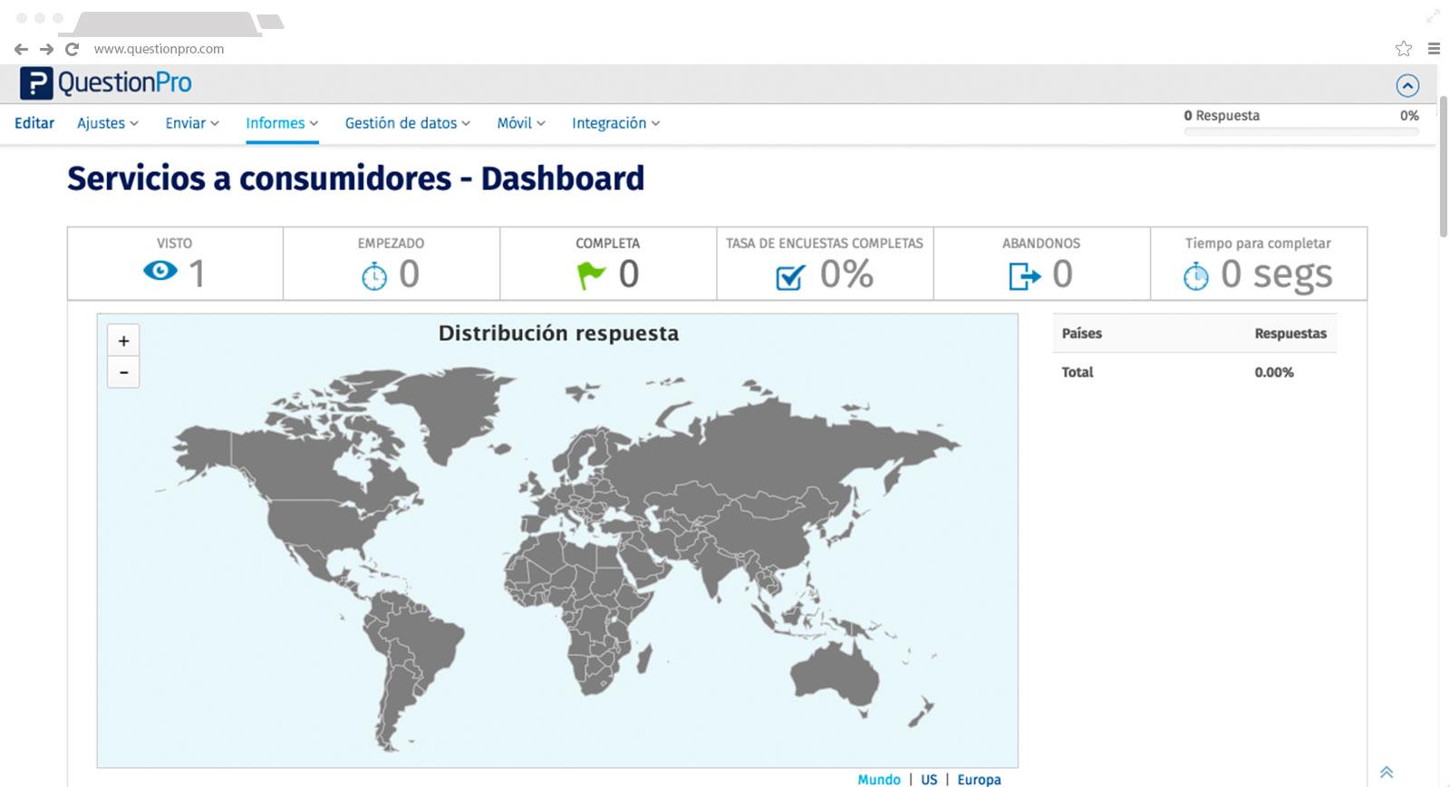 Analiza los resultados de tus encuestas en linea